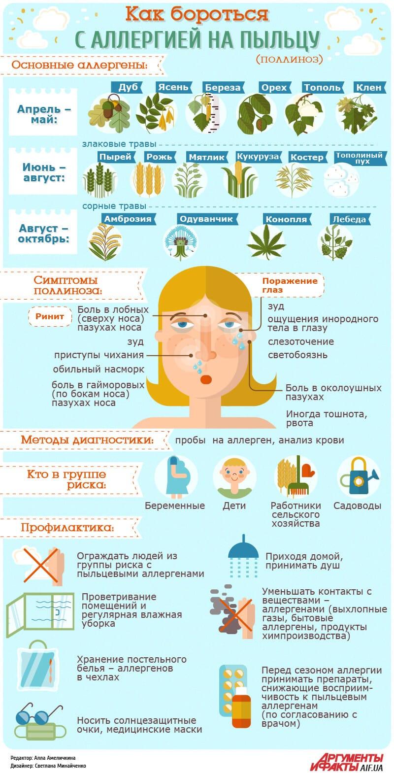 Как бороться с аллергией на пыльцу