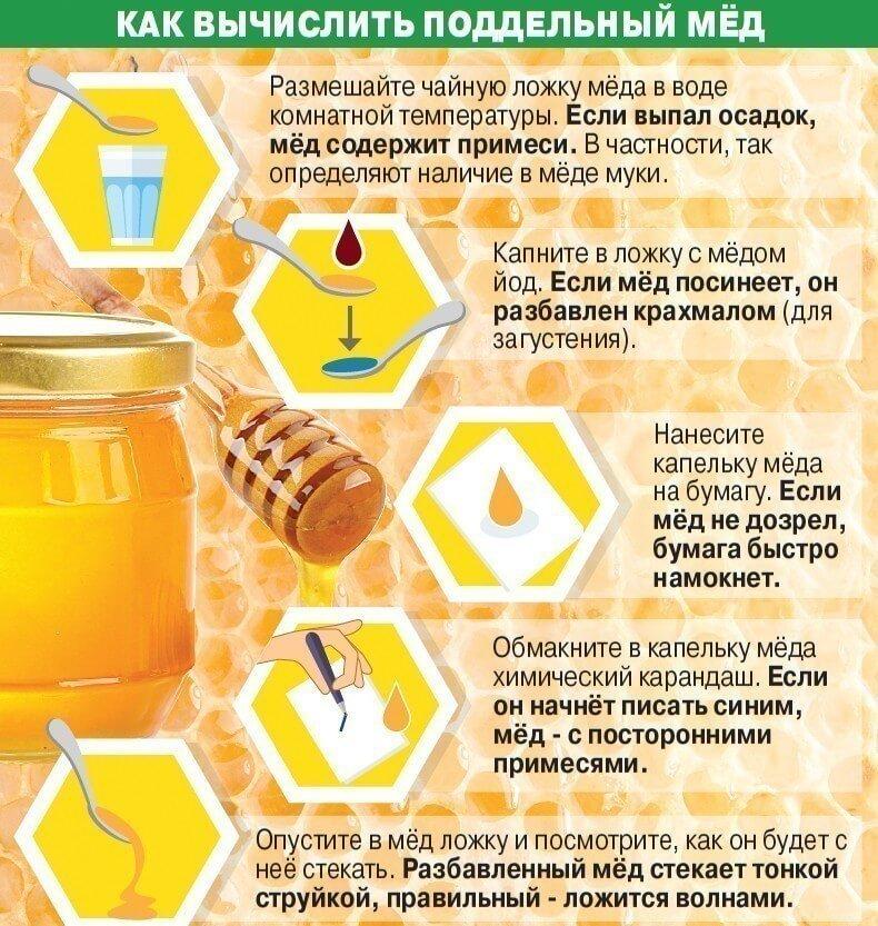 Как вычислить поддельный мед