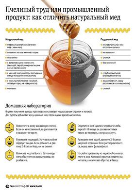 Отличия натурального меда от не качественного