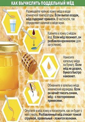 Признаки поддельного меда