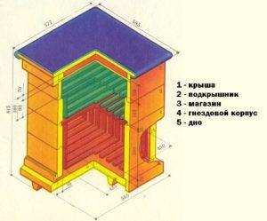Конструкция однокорпусного улья